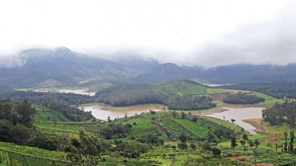 nilgiris-tourism-sector