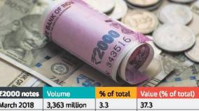 2-000-notes-in-circulation-fall-but-rs-500-notes-significantly-increased-rbi-annual-report-notes