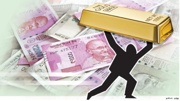 rbi-gold-reserve