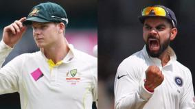 virat-kohli-reclaims-no-1-test-rank-after-steve-smith-s-poor-run-vs-pakistan