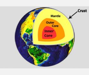 earth-s-mantle-generated-planet-s-early-magnetic-field
