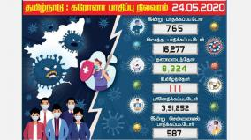 coronation-tamil-nadu-candidates-today-affected-chennai