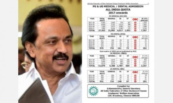 pc-students-do-not-even-have-a-ticket-on-all-india-medicaid-anti-stalin