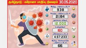 21-184-positive-cases-in-tamilnadu