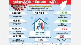 people-infected-with-coronavirus-in-tamil-nadu-people-affected-in-chennai
