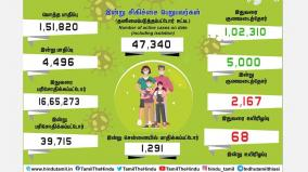people-infected-with-coronavirus-in-tamil-nadu-1-185-affected-in-chennai-the-worrying-serial-death-toll