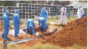 islamic-organization-for-burying-corpses-by-corona