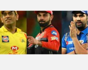ipl-captains-salaries-cricket-india-kohli-dhoni-rohit-sharma
