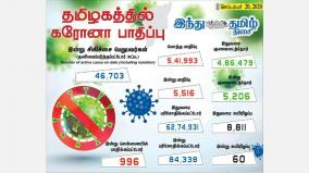 5-516-new-cases-of-corona-infection-in-tamil-nadu-today-996-affected-in-chennai-5-206-healed