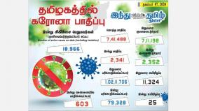 corona-infection-in-2-341-people-in-tamil-nadu-today-603-affected-in-chennai-2-352-healed