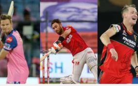 list-of-players-released-by-ipl-teams