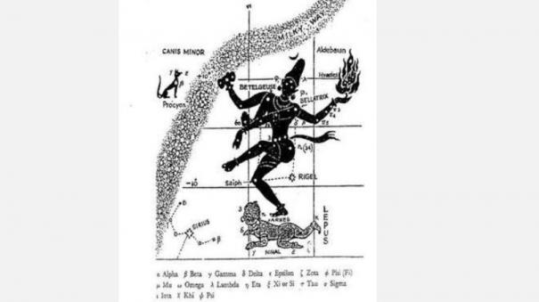 ungal-natchatirangal-varam-arulum-deivangal-13